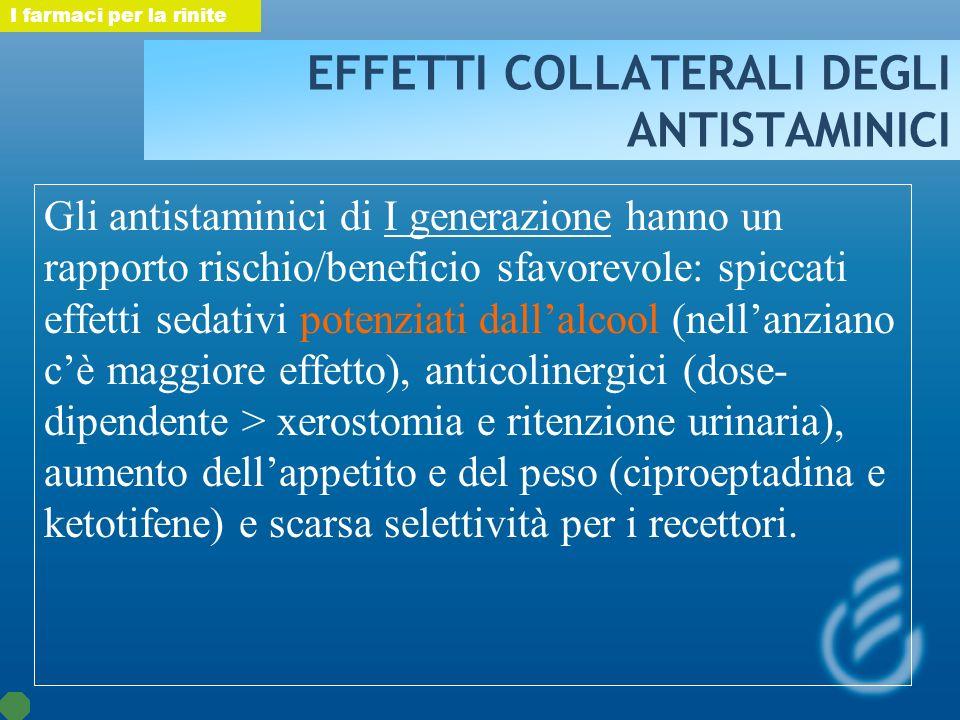 Farmacocinetica antistaminici