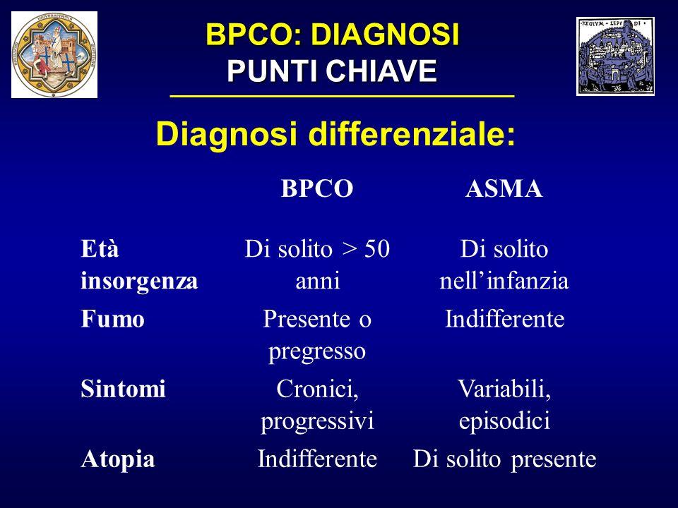 BPCO: DIAGNOSI PUNTI CHIAVE Diagnosi differenziale: BPCOASMA Età insorgenza Di solito > 50 anni Di solito nellinfanzia FumoPresente o pregresso Indiff