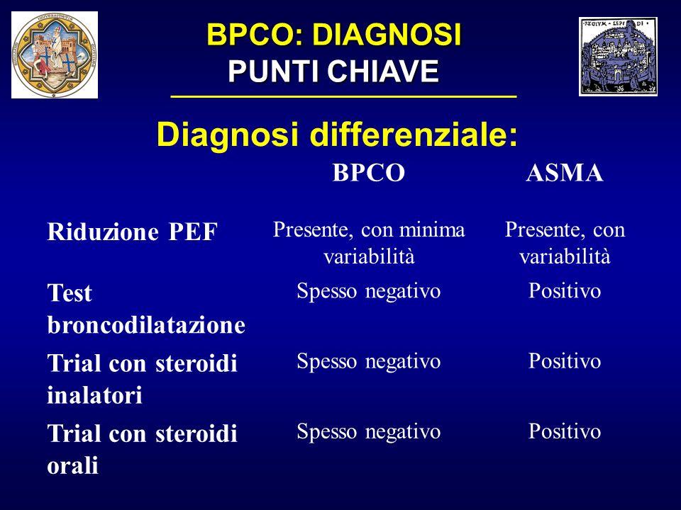 BPCO: DIAGNOSI PUNTI CHIAVE Diagnosi differenziale: BPCOASMA Riduzione PEF Presente, con minima variabilità Presente, con variabilità Test broncodilat