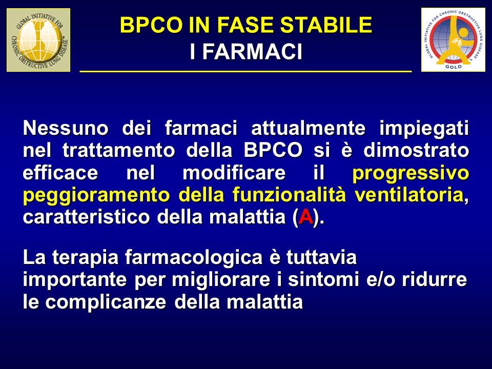 Nessuno dei farmaci attualmente impiegati nel trattamento della BPCO si è dimostrato efficace nel modificare il progressivo peggioramento della funzio