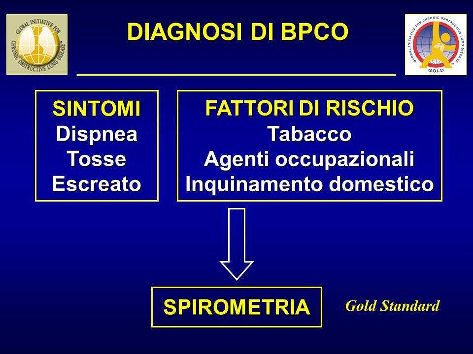 La spirometria rappresenta lo strumento diagnostico meglio standardizzato, più riproducibile ed obiettivo; esso costituisce il gold standard nella diagnosi e nella valutazione della BPCO Gli operatori sanitari che trattano pazienti con BPCO dovrebbero poter eseguire spirometrie senza difficoltà DIAGNOSI DI BPCO: PUNTI CHIAVE