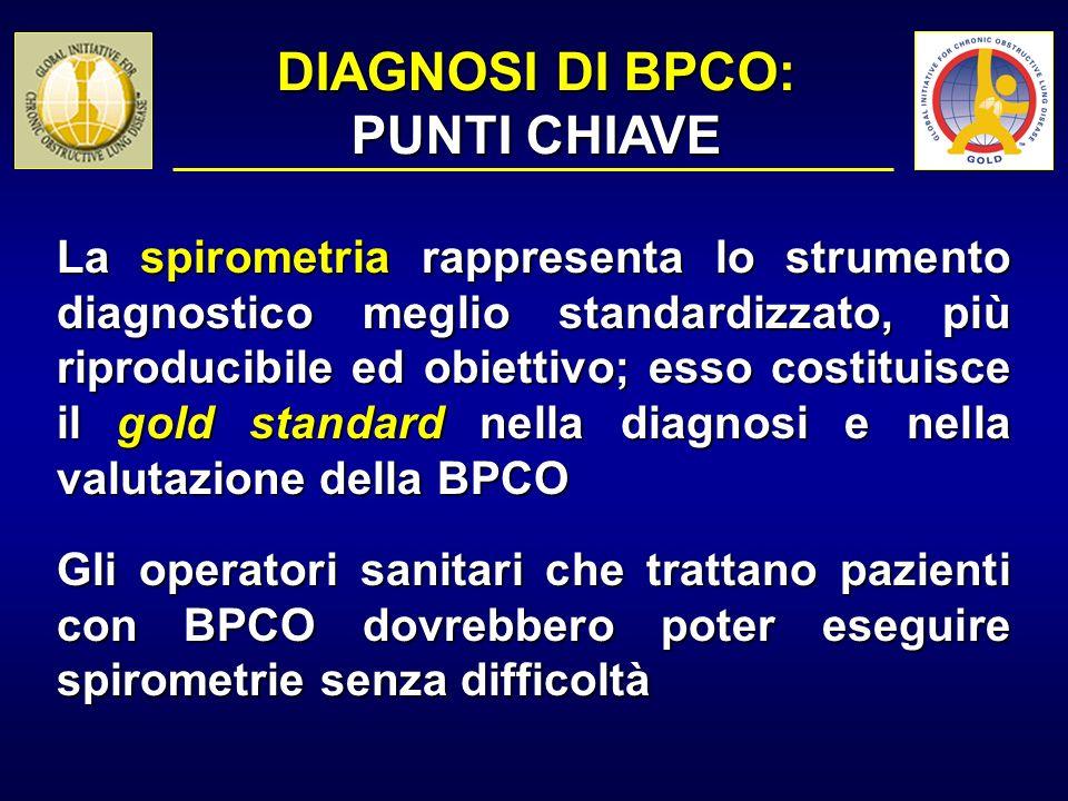 CLASSIFICAZIONE DI GRAVITA DELLA BPCO STADIOCARATTERISTICHE 0: A RISCHIO Spirometria normale, sintomi cronici I: LIEVE VEMS/CVF < 70%; VEMS 80% del teorico con o senza sintomi cronici II: MODERATA VEMS/CVF < 70%; 50% VEMS < 80% del teorico con o senza sintomi cronici III: GRAVE VEMS/CVF < 70%; VEMS/CVF < 70%; 30% VEMS< 50% pred.