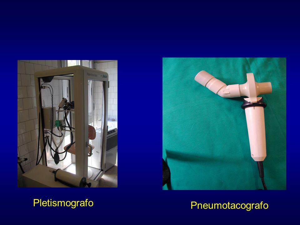 Broncopneumopatia cronica ostruttiva (BPCO) CORSO INTERATTIVO SU: MALATTIE RESPIRATORIE OSTRUTTIVE DefinizioneDiagnosi Classificazione di gravità Terapia Broncopneumopatia cronica ostruttiva (BPCO)