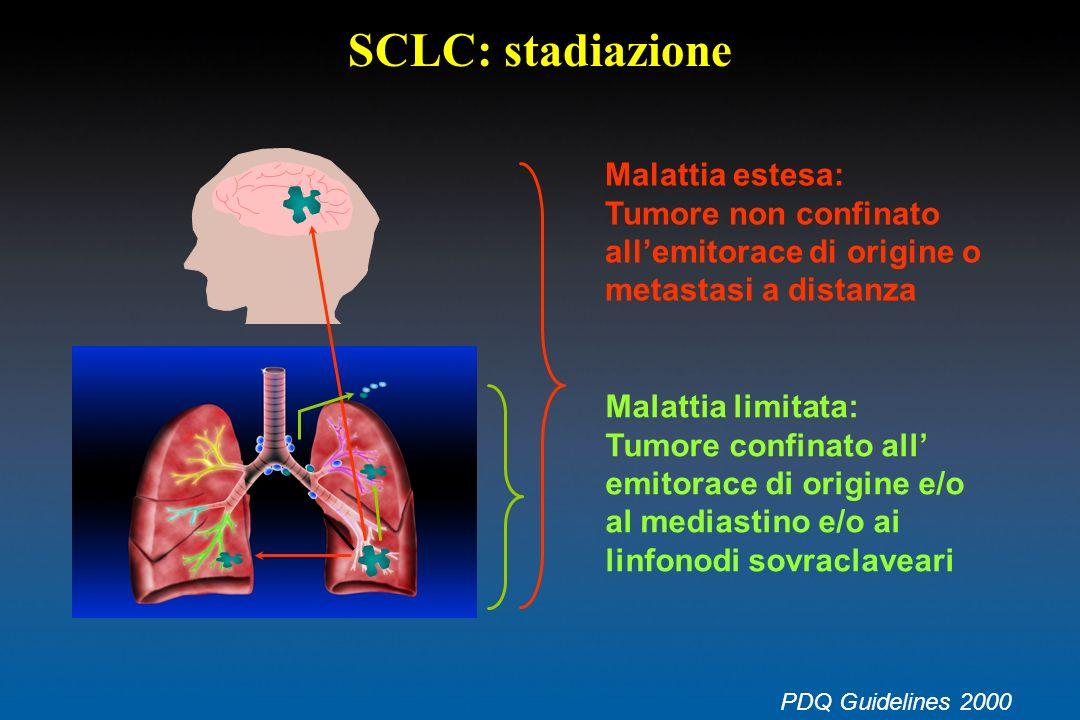 SCLC: stadiazione Malattia estesa: Tumore non confinato allemitorace di origine o metastasi a distanza PDQ Guidelines 2000 Malattia limitata: Tumore c