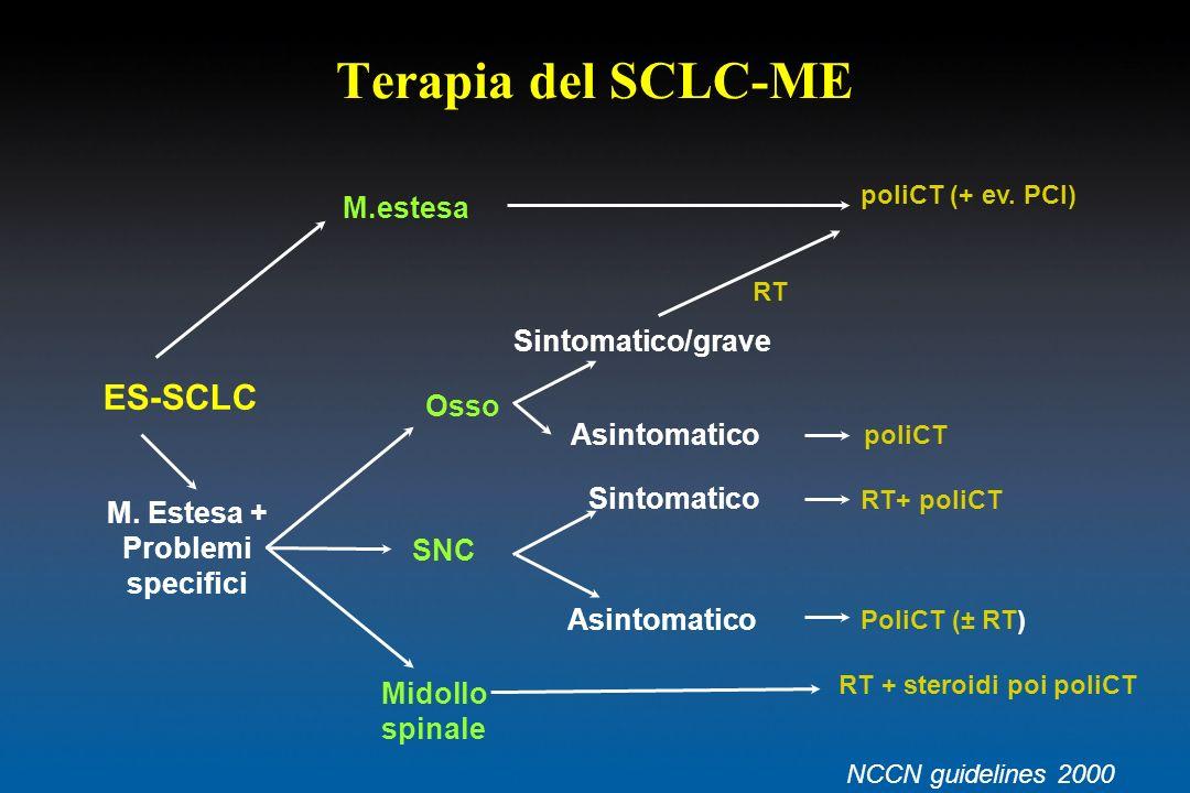 Terapia del SCLC-ME ES-SCLC M. Estesa + Problemi specifici M.estesa SNC Asintomatico Sintomatico/grave Sintomatico poliCT (+ ev. PCI) poliCT Midollo s
