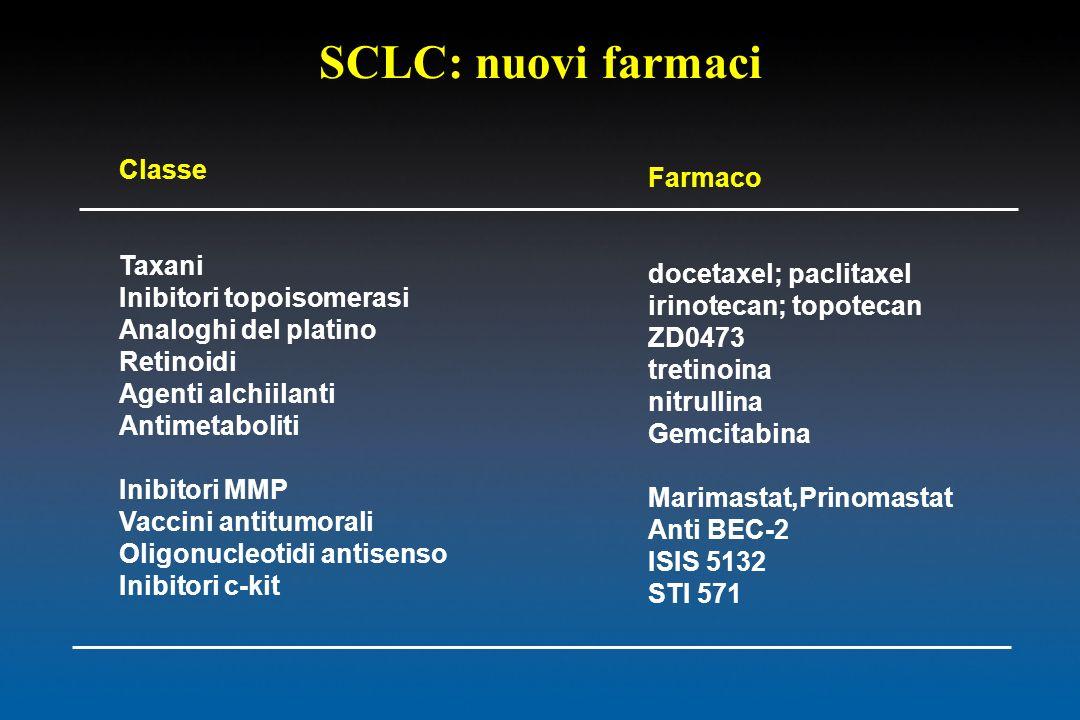 SCLC: nuovi farmaci Classe Taxani Inibitori topoisomerasi Analoghi del platino Retinoidi Agenti alchiilanti Antimetaboliti Inibitori MMP Vaccini antit