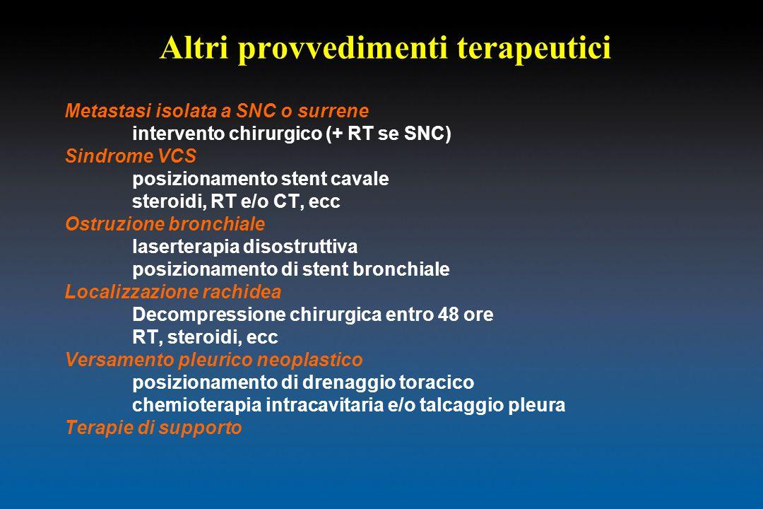 Altri provvedimenti terapeutici Metastasi isolata a SNC o surrene intervento chirurgico (+ RT se SNC) Sindrome VCS posizionamento stent cavale steroid