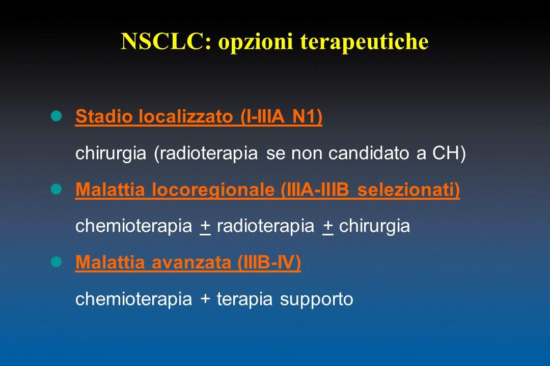 NSCLC: opzioni terapeutiche Stadio localizzato (I-IIIA N1) chirurgia (radioterapia se non candidato a CH) Malattia locoregionale (IIIA-IIIB selezionat