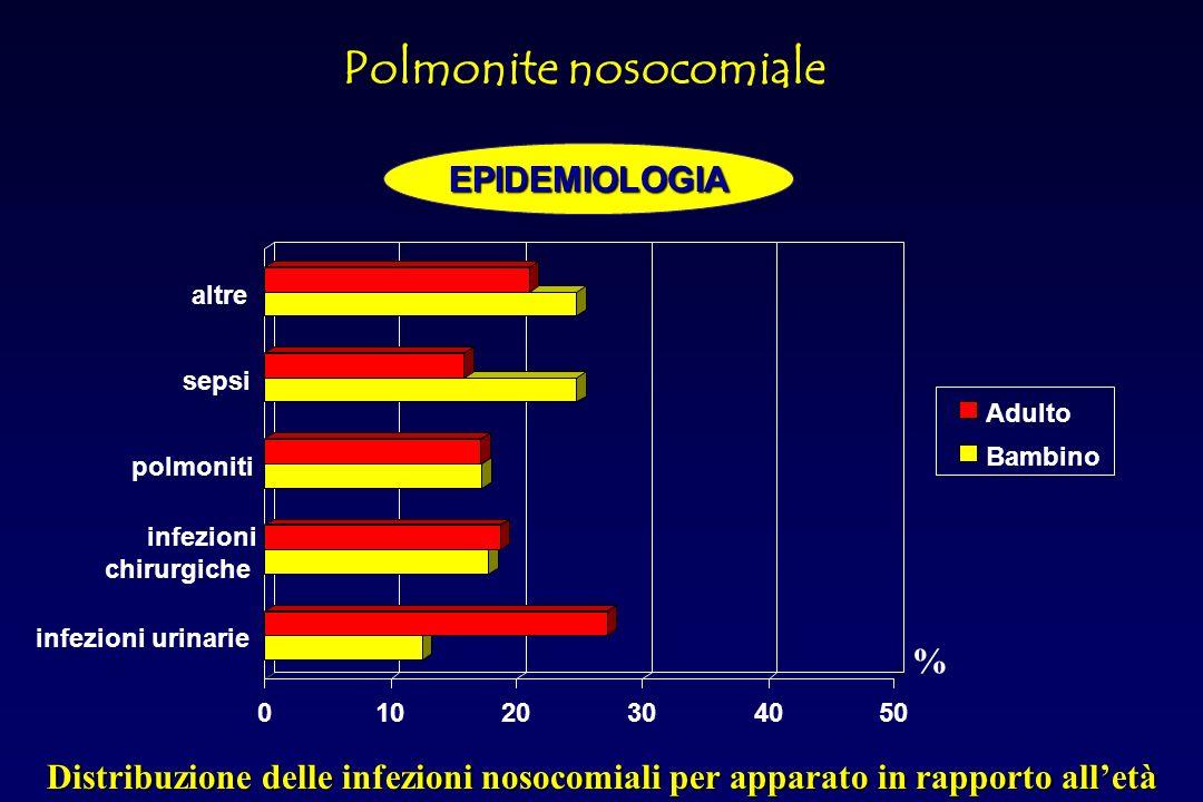 E uninfezione polmonare acquisita in ambito ospedaliero che si sviluppa almeno 48 ore dopo il ricovero.