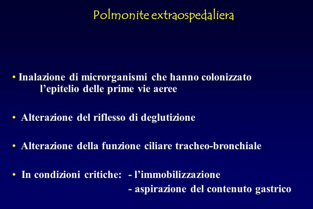 USA: 5 milioni di morti/anno 1° causa infettiva di morte 6° causa di morte ITALIA: epidemiologia simile a quella negli USA 13 morti per 100.000 abitanti EPIDEMIOLOGIA