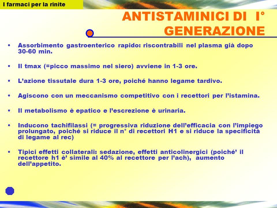 I farmaci per la Rinite ANTISTAMINICI DI I° GENERAZIONE Assorbimento gastroenterico rapido: riscontrabili nel plasma già dopo 30-60 min. Il tmax (=pic