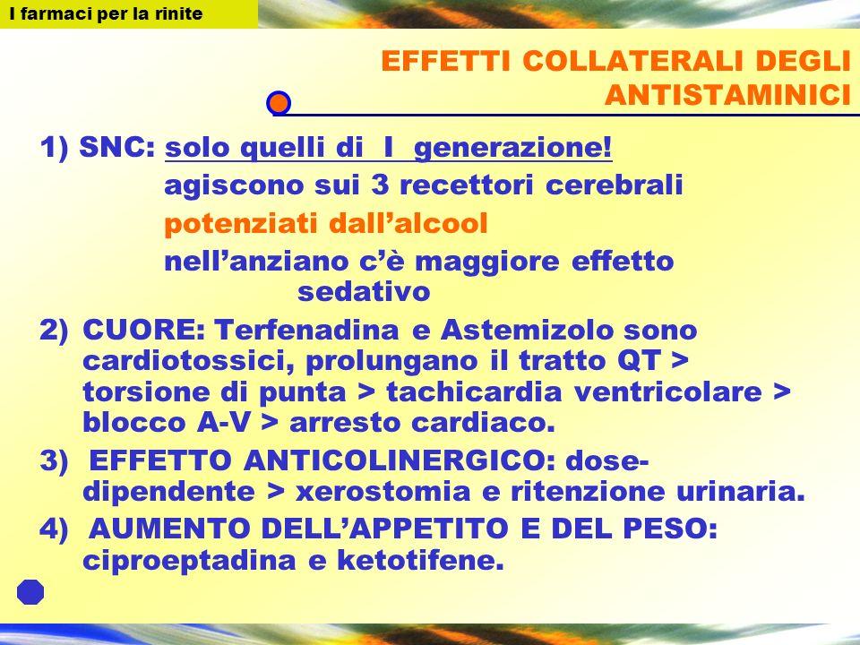 I farmaci per la Rinite EFFETTI COLLATERALI DEGLI ANTISTAMINICI 1) SNC: solo quelli di I generazione! agiscono sui 3 recettori cerebrali potenziati da