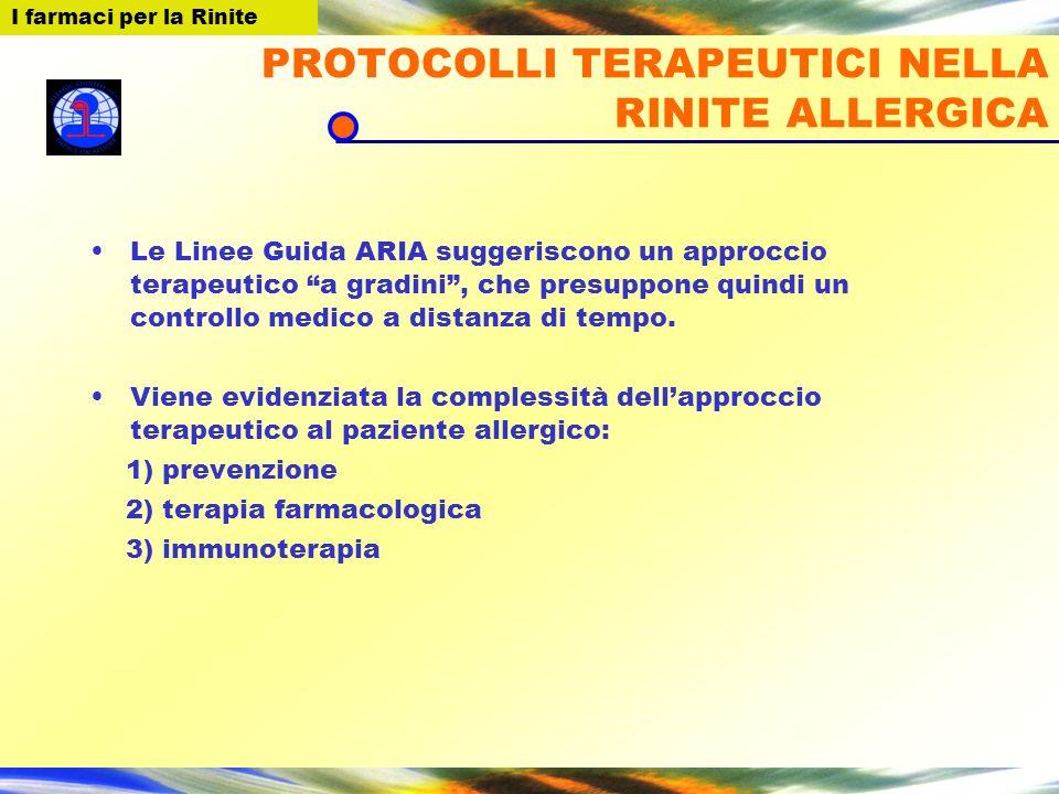 I farmaci per la Rinite DECONGESTIONANTI TOPICI Agiscono sui recettori alfa-adrenergici.