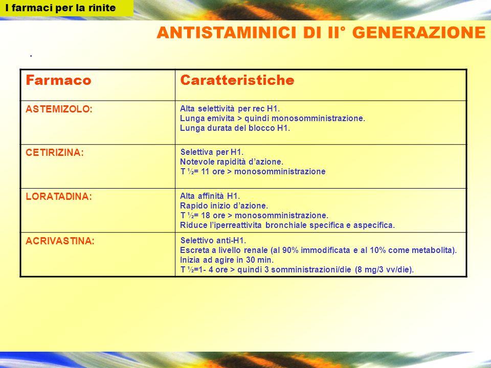FarmacoCaratteristiche ASTEMIZOLO: Alta selettività per rec H1.