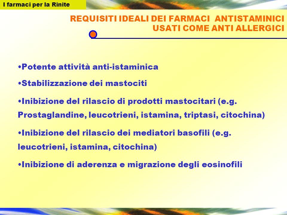 I farmaci per la Rinite REQUISITI IDEALI DEI FARMACI ANTISTAMINICI USATI COME ANTI ALLERGICI Potente attività anti-istaminica Stabilizzazione dei mast