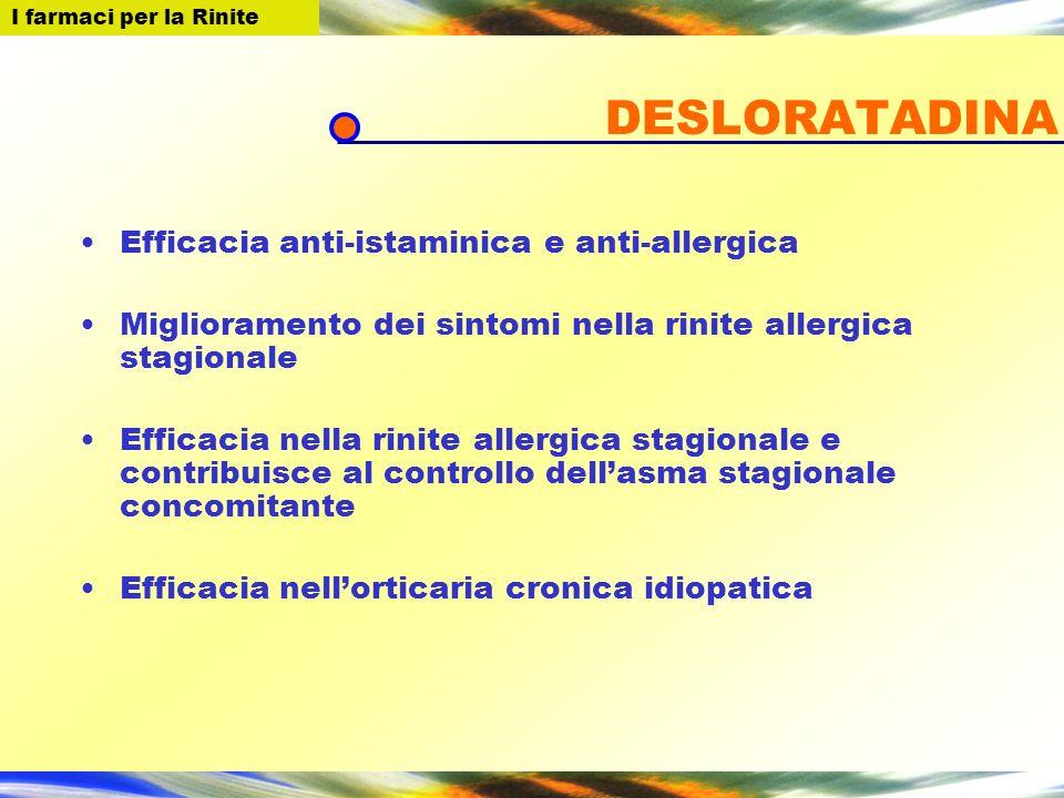 I farmaci per la Rinite DESLORATADINA Efficacia anti-istaminica e anti-allergica Miglioramento dei sintomi nella rinite allergica stagionale Efficacia nella rinite allergica stagionale e contribuisce al controllo dellasma stagionale concomitante Efficacia nellorticaria cronica idiopatica
