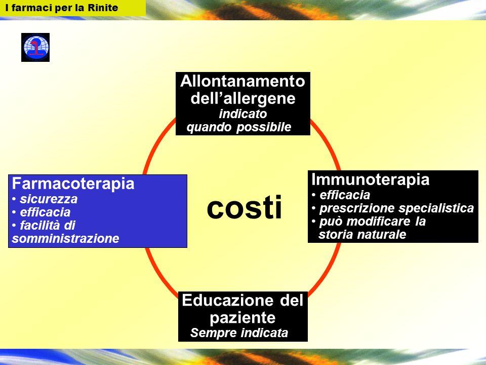 I farmaci per la Rinite CETIRIZINA: FARMACO ANTISTAMINICO DI II° GENERAZIONE Esercita un effetto antagonista sui recettori H1 per listamina.