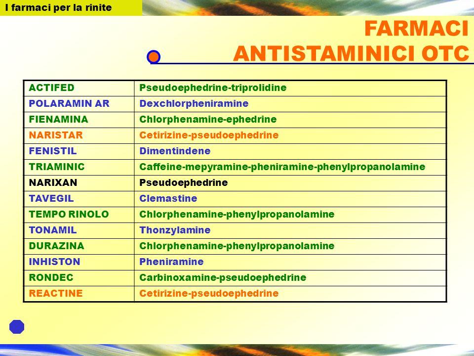 I farmaci per la Rinite ACTIFEDPseudoephedrine-triprolidine POLARAMIN ARDexchlorpheniramine FIENAMINAChlorphenamine-ephedrine NARISTARCetirizine-pseudoephedrine FENISTILDimentindene TRIAMINICCaffeine-mepyramine-pheniramine-phenylpropanolamine NARIXANPseudoephedrine TAVEGILClemastine TEMPO RINOLOChlorphenamine-phenylpropanolamine TONAMILThonzylamine DURAZINAChlorphenamine-phenylpropanolamine INHISTONPheniramine RONDECCarbinoxamine-pseudoephedrine REACTINECetirizine-pseudoephedrine FARMACI ANTISTAMINICI OTC I farmaci per la rinite