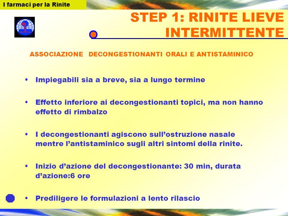 I farmaci per la Rinite STEP 1: RINITE LIEVE INTERMITTENTE Impiegabili sia a breve, sia a lungo termine Effetto inferiore ai decongestionanti topici,
