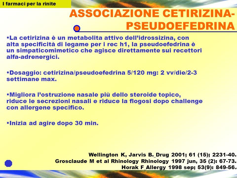 I farmaci per la Rinite ASSOCIAZIONE CETIRIZINA- PSEUDOEFEDRINA La cetirizina è un metabolita attivo dellidrossizina, con alta specificità di legame per i rec h1, la pseudoefedrina è un simpaticomimetico che agisce direttamente sui recettori alfa-adrenergici.