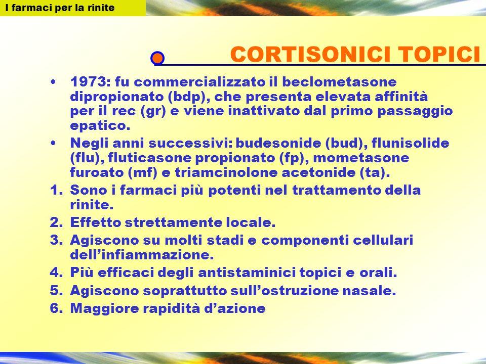 I farmaci per la Rinite CORTISONICI TOPICI 1973: fu commercializzato il beclometasone dipropionato (bdp), che presenta elevata affinità per il rec (gr) e viene inattivato dal primo passaggio epatico.