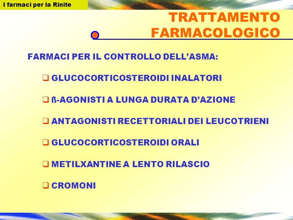 I farmaci per la Rinite TRATTAMENTO FARMACOLOGICO FARMACI PER IL CONTROLLO DELLASMA: GLUCOCORTICOSTEROIDI INALATORI ß-AGONISTI A LUNGA DURATA DAZIONE ANTAGONISTI RECETTORIALI DEI LEUCOTRIENI GLUCOCORTICOSTEROIDI ORALI METILXANTINE A LENTO RILASCIO CROMONI