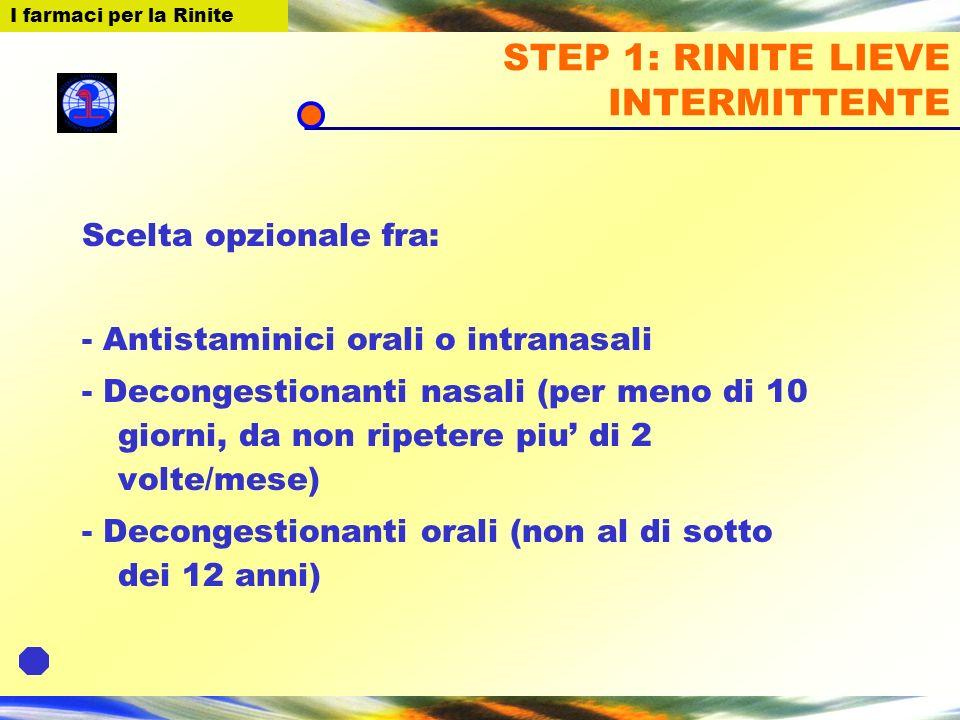 STEP 2-3: RINITE INTERMITTENTE MODERATO/GRAVE E LIEVE PERSISTENTE Scelta opzionale fra: -Antistaminici orali o intranasali -antistaminici orali + decongestionante -Steroidi nasali -(Cromoni) I pazienti devono essere rivalutati dopo 2-4 settimane: Se persistono i sintomi aggiungere: A.Antistaminici orali (+/- decongestionanti) B.Ipratropio C.Aumentare la dose di steroidi inalatori Se migliorati continuare per almeno 1 mese I farmaci per la Rinite