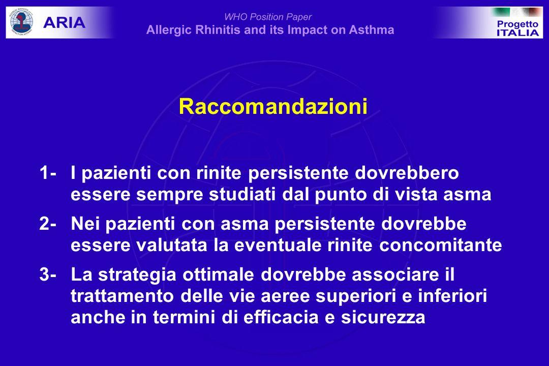 Raccomandazioni 1- I pazienti con rinite persistente dovrebbero essere sempre studiati dal punto di vista asma 2- Nei pazienti con asma persistente do