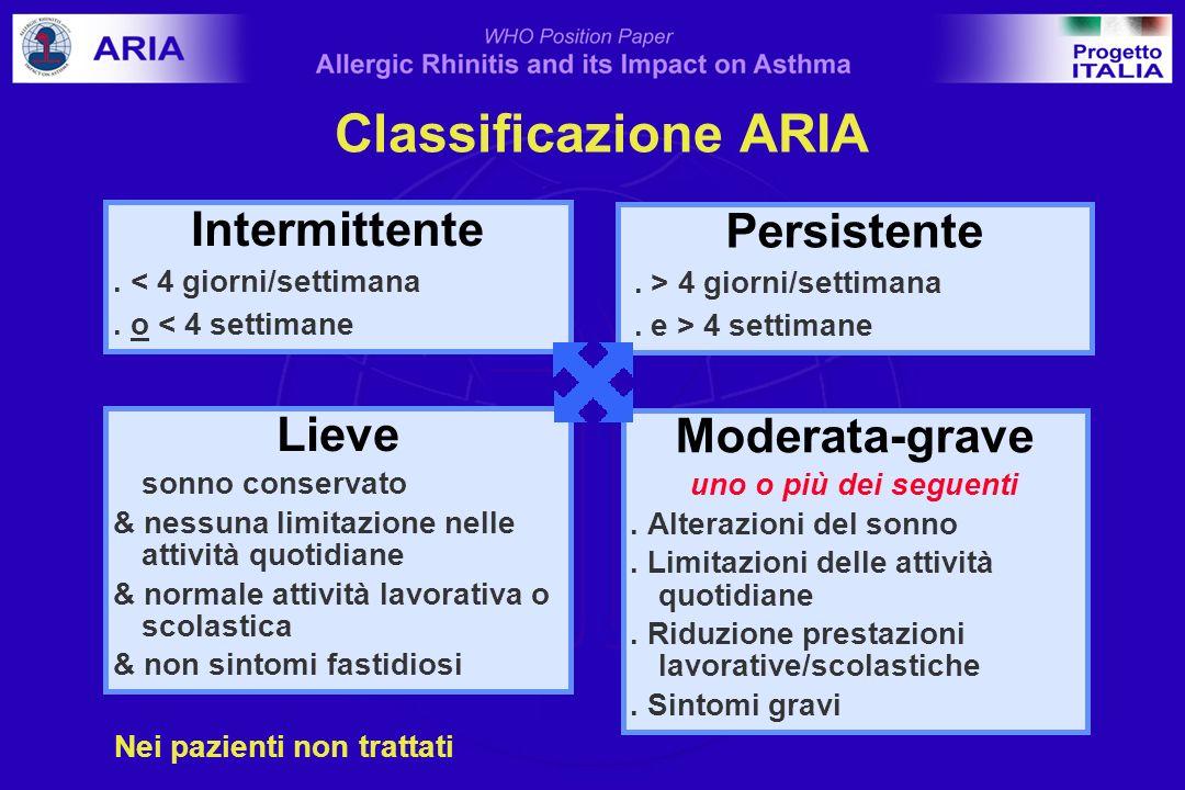 Lieve intermittente Lieve persistente Moderata- grave intermittente Moderata- grave persistente Allontanamento di allergeni e irritanti Decongestionante nasale (<10 giorni) o decongestionante orale cromone nasale Steroide nasale Antistaminico non sedativo orale o locale Immunoterapia Trattamento della rinite allergica ARIA -Allergic Rhinitis and its Impact on Asthma