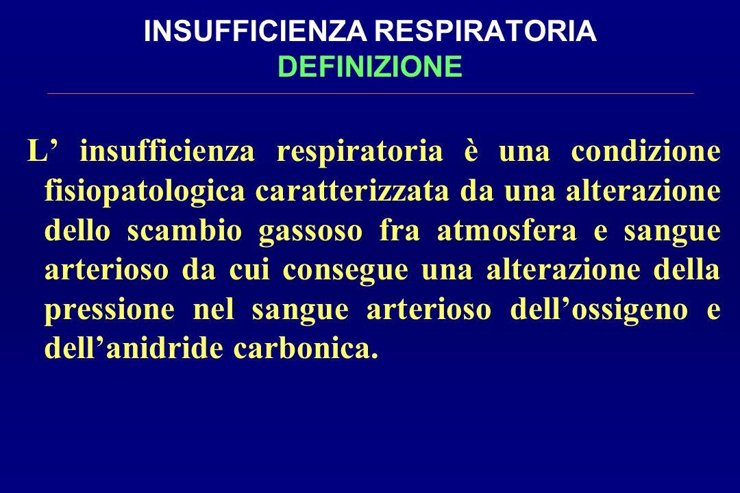 INSUFFICIENZA RESPIRATORIA DEFINIZIONE PARZIALE (IPOSSIEMICA) PaO2 < 60 mmHg GLOBALE (IPOSSIEMICO-IPERCAPNICA) PaO2 45 mmHg