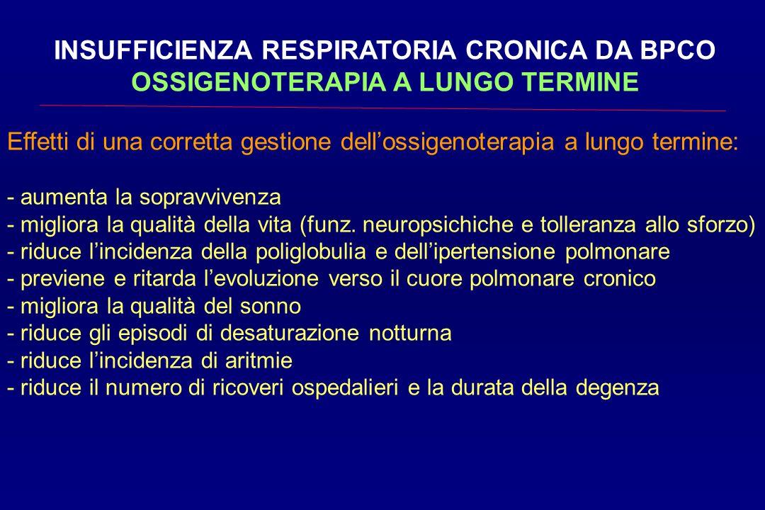 Effetti di una corretta gestione dellossigenoterapia a lungo termine: - aumenta la sopravvivenza - migliora la qualità della vita (funz. neuropsichich