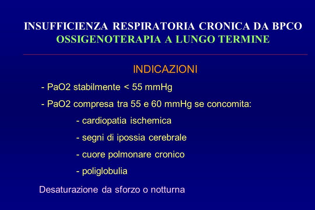 INDICAZIONI - PaO2 stabilmente < 55 mmHg - PaO2 compresa tra 55 e 60 mmHg se concomita: - cardiopatia ischemica - segni di ipossia cerebrale - cuore p