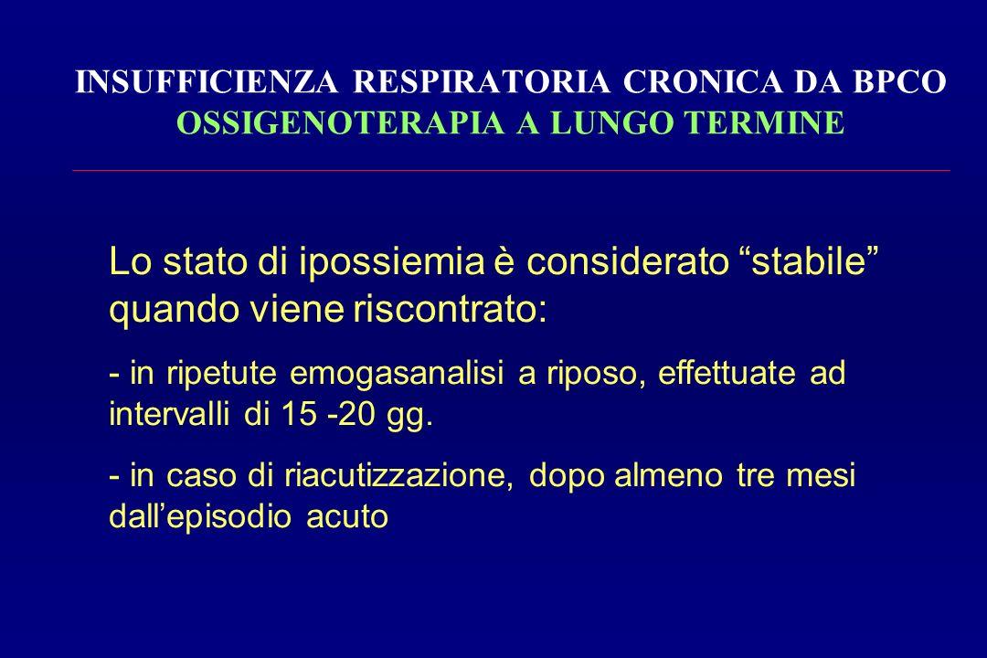 INSUFFICIENZA RESPIRATORIA CRONICA DA BPCO OSSIGENOTERAPIA A LUNGO TERMINE Lo stato di ipossiemia è considerato stabile quando viene riscontrato: - in