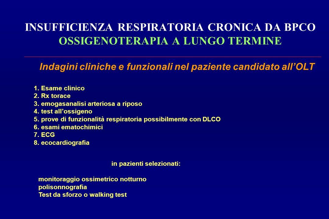 INSUFFICIENZA RESPIRATORIA CRONICA DA BPCO OSSIGENOTERAPIA A LUNGO TERMINE Indagini cliniche e funzionali nel paziente candidato allOLT 1. Esame clini