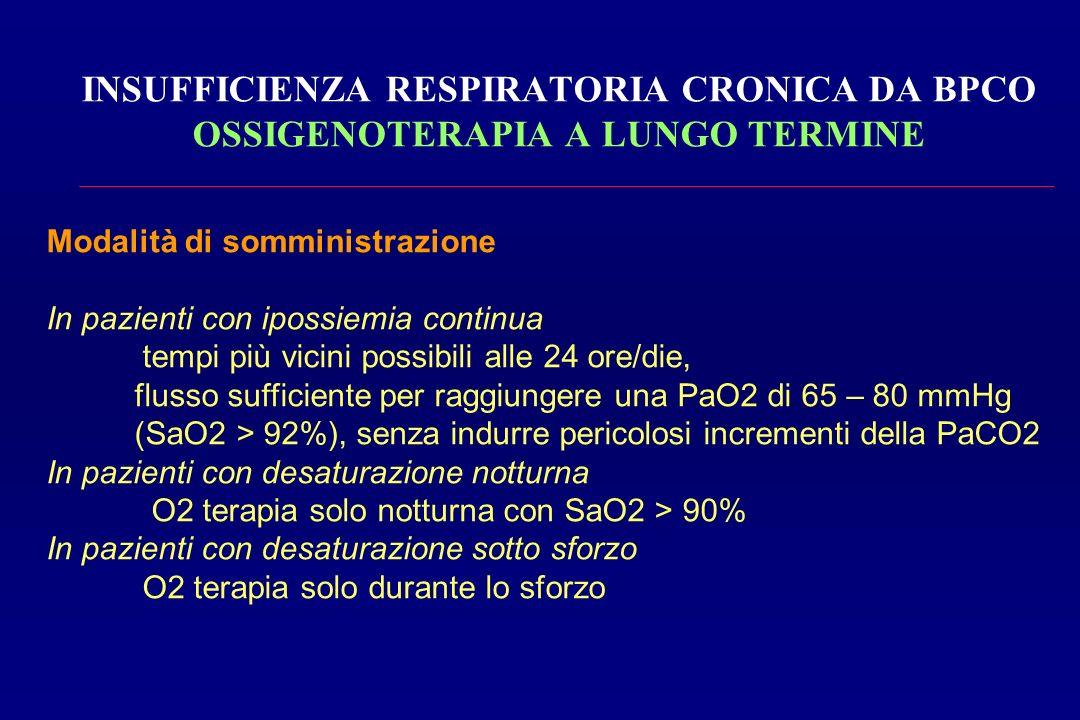 INSUFFICIENZA RESPIRATORIA CRONICA DA BPCO OSSIGENOTERAPIA A LUNGO TERMINE Modalità di somministrazione In pazienti con ipossiemia continua tempi più