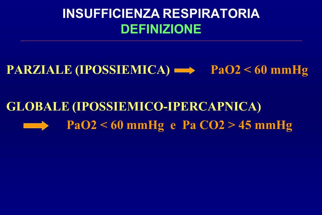 INSUFFICIENZA RESPIRATORIA CRONICA DA BPCO OSSIGENOTERAPIA A LUNGO TERMINE Lo stato di ipossiemia è considerato stabile quando viene riscontrato: - in ripetute emogasanalisi a riposo, effettuate ad intervalli di 15 -20 gg.