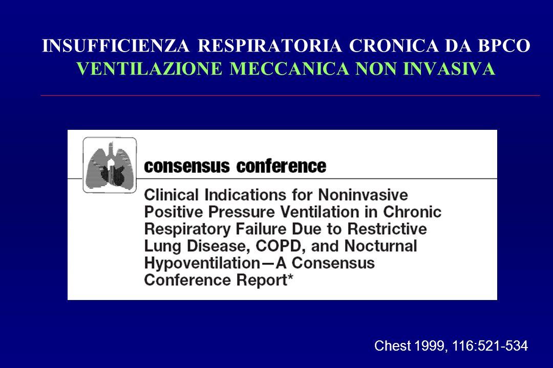INSUFFICIENZA RESPIRATORIA CRONICA DA BPCO VENTILAZIONE MECCANICA NON INVASIVA Chest 1999, 116:521-534