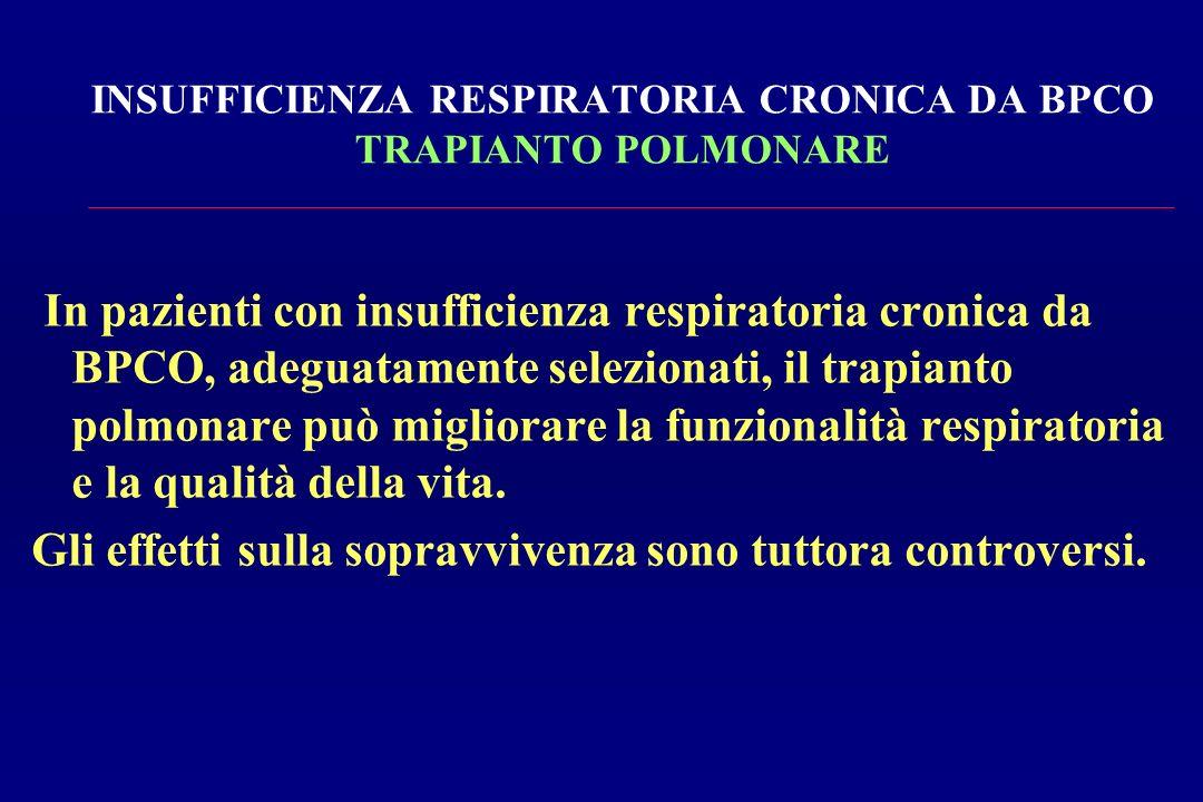 INSUFFICIENZA RESPIRATORIA CRONICA DA BPCO TRAPIANTO POLMONARE In pazienti con insufficienza respiratoria cronica da BPCO, adeguatamente selezionati,
