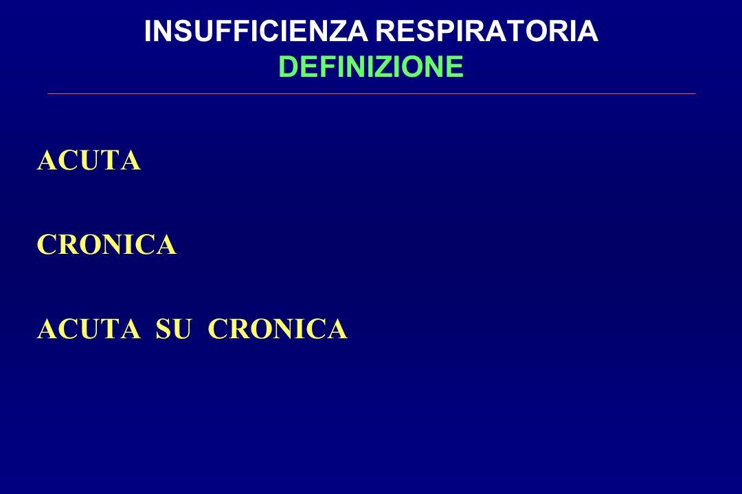 INSUFFICIENZA RESPIRATORIA DEFINIZIONE ACUTA CRONICA ACUTA SU CRONICA