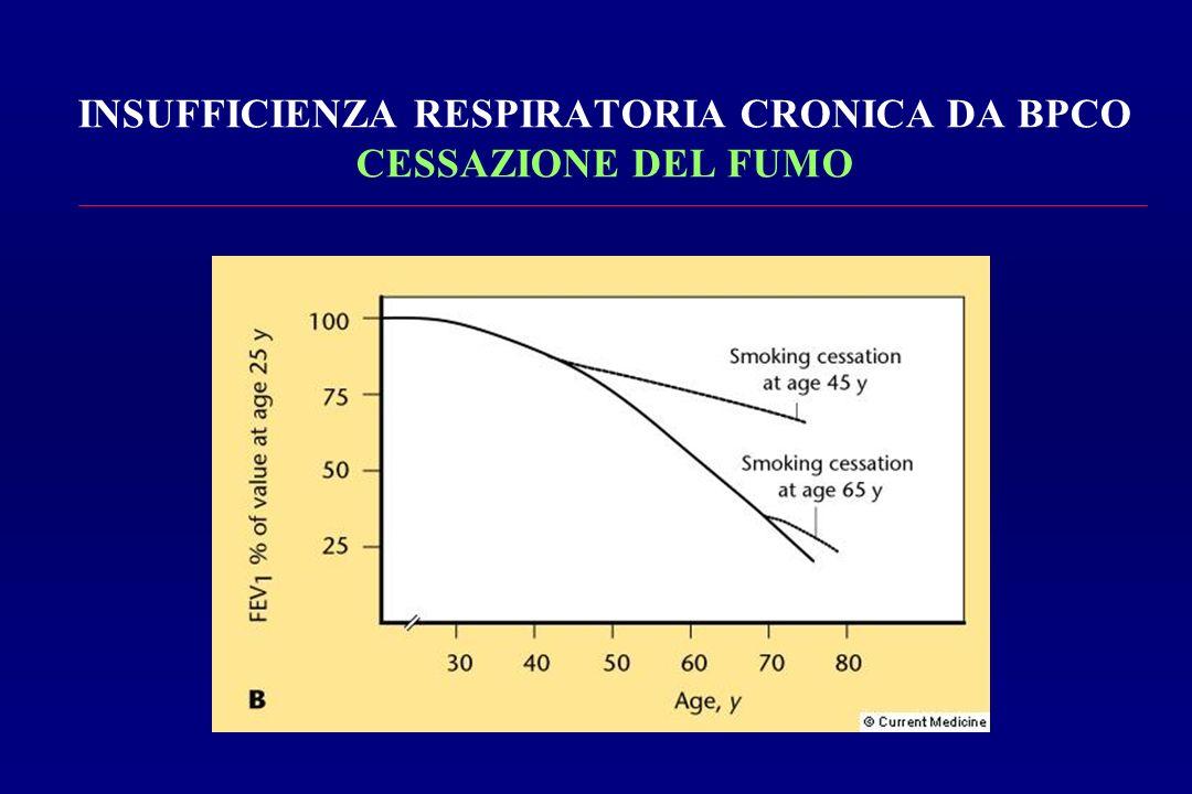 INSUFFICIENZA RESPIRATORIA CRONICA DA BPCO CESSAZIONE DEL FUMO