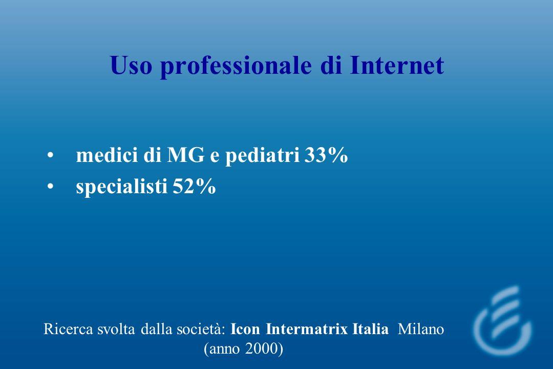 Uso professionale di Internet medici di MG e pediatri 33% specialisti 52% Ricerca svolta dalla società: Icon Intermatrix Italia Milano (anno 2000)