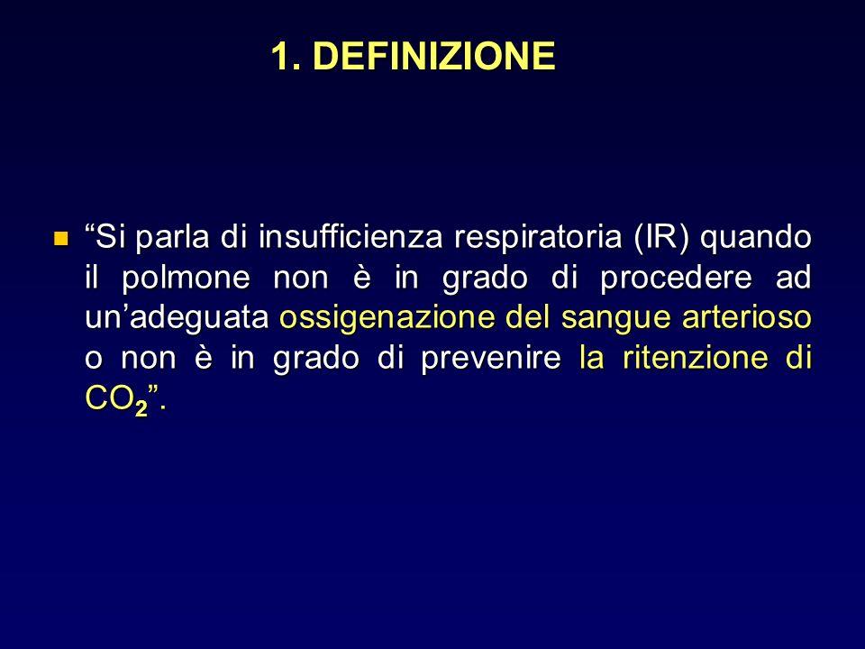 1. DEFINIZIONE Si parla di insufficienza respiratoria (IR) quando il polmone non è in grado di procedere ad unadeguata ossigenazione del sangue arteri