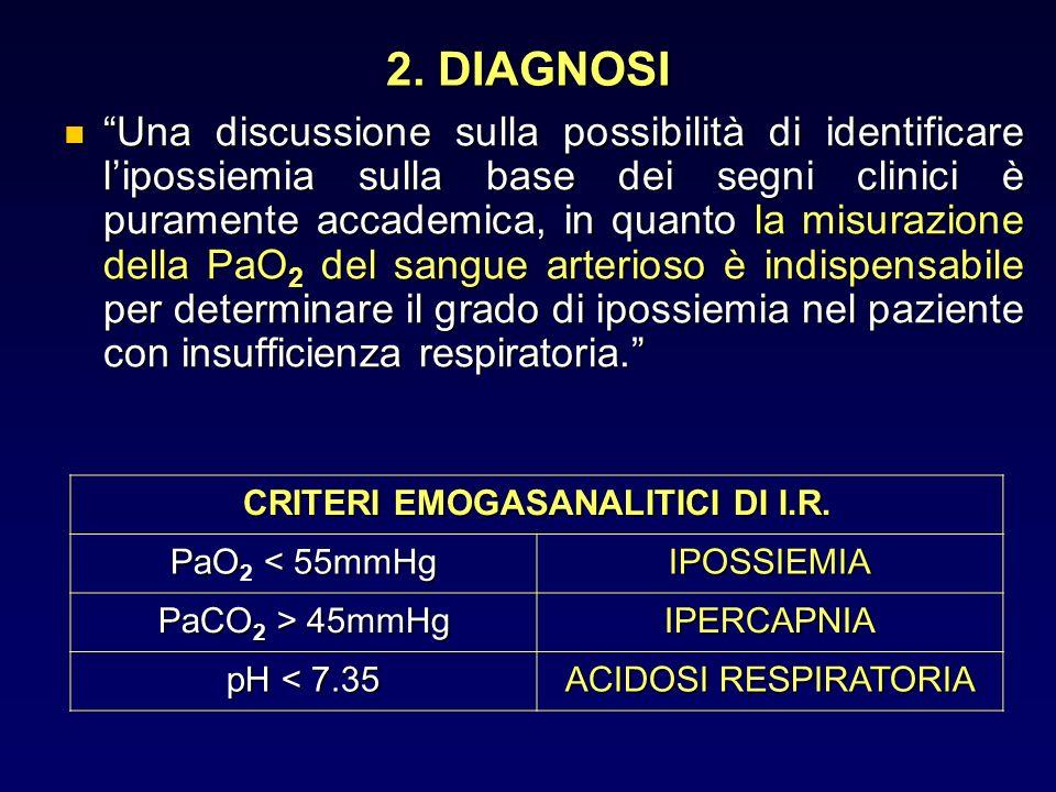 ALTERAZIONE DELLA DIFFUSIONE In condizioni normali a riposo la PO 2 dei capillari polmonari raggiunge quasi quella alveolare dopo circa 1/3 del tempo totale di contatto (3/4 di secondo).