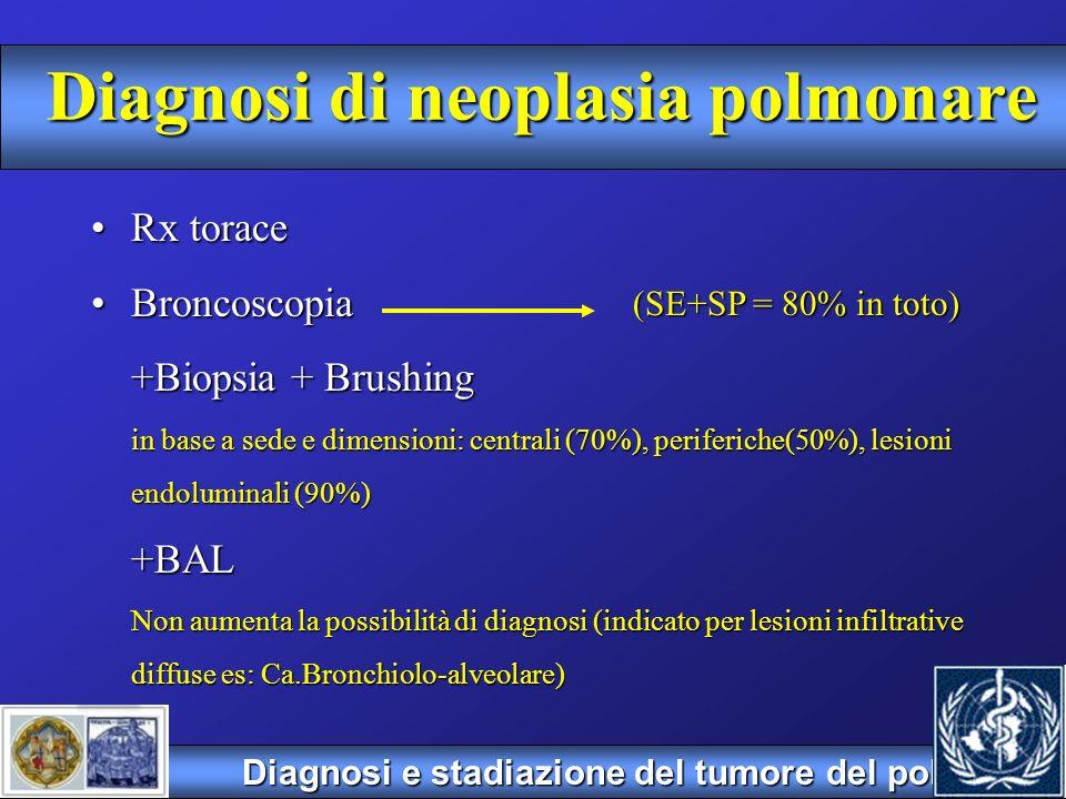 APPROCCIO ALLA DIAGNOSI ISTOLOGICA Tumori centrali (70-80%) Tumori periferici (20-30%) Lesioni polmonari diffuse (1,5-2,5%) Broncoscopia + biopsia bronchiale Broncoscopia + biopsia transbronchiale Agoaspirato percutaneo transtoracico VATS Nel Ca bronchiolo-alveolare: BAL