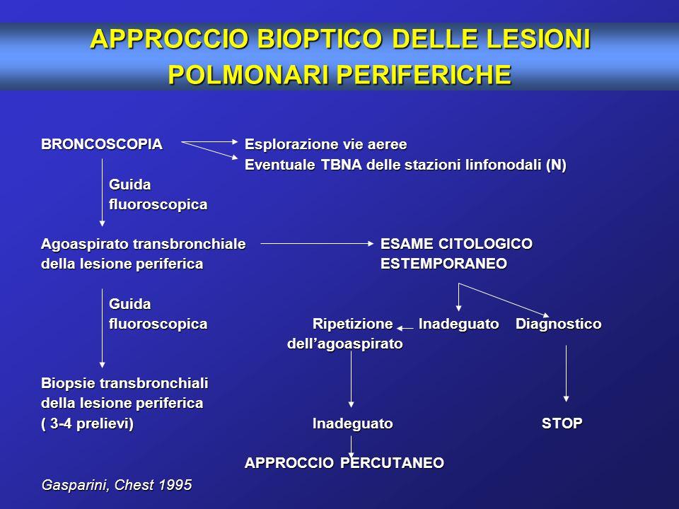 APPROCCIO BIOPTICO DELLE LESIONI POLMONARI PERIFERICHE BRONCOSCOPIAEsplorazione vie aeree Eventuale TBNA delle stazioni linfonodali (N) Guidafluorosco