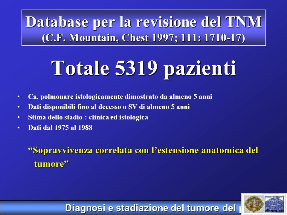 Database per la revisione del TNM (C.F. Mountain, Chest 1997; 111: 1710-17) Totale 5319 pazienti Ca. polmonare istologicamente dimostrato da almeno 5