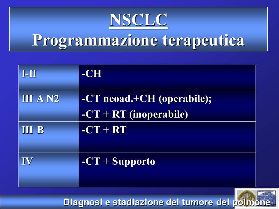 NSCLC Programmazione terapeutica I-II-CH III A N2 -CT neoad.+CH (operabile); -CT + RT (inoperabile) III B -CT + RT IV -CT + Supporto Diagnosi e stadia