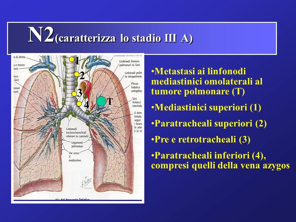 N2 (caratterizza lo stadio III A) Metastasi ai linfonodi mediastinici omolaterali al tumore polmonare (T) Mediastinici superiori (1) Paratracheali sup