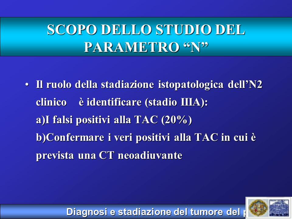 SCOPO DELLO STUDIO DEL PARAMETRO N Il ruolo della stadiazione istopatologica dellN2 clinico è identificare (stadio IIIA): a)I falsi positivi alla TAC