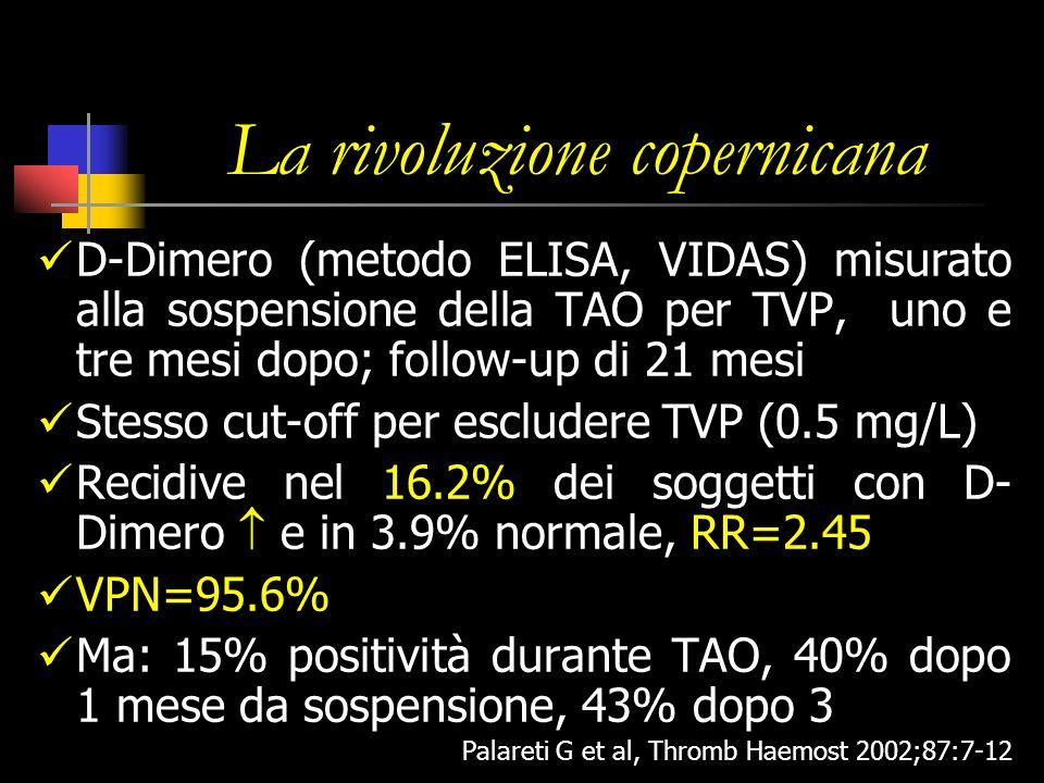 La rivoluzione copernicana D-Dimero (metodo ELISA, VIDAS) misurato alla sospensione della TAO per TVP, uno e tre mesi dopo; follow-up di 21 mesi Stesso cut-off per escludere TVP (0.5 mg/L) Recidive nel 16.2% dei soggetti con D- Dimero e in 3.9% normale, RR=2.45 VPN=95.6% Ma: 15% positività durante TAO, 40% dopo 1 mese da sospensione, 43% dopo 3 Palareti G et al, Thromb Haemost 2002;87:7-12